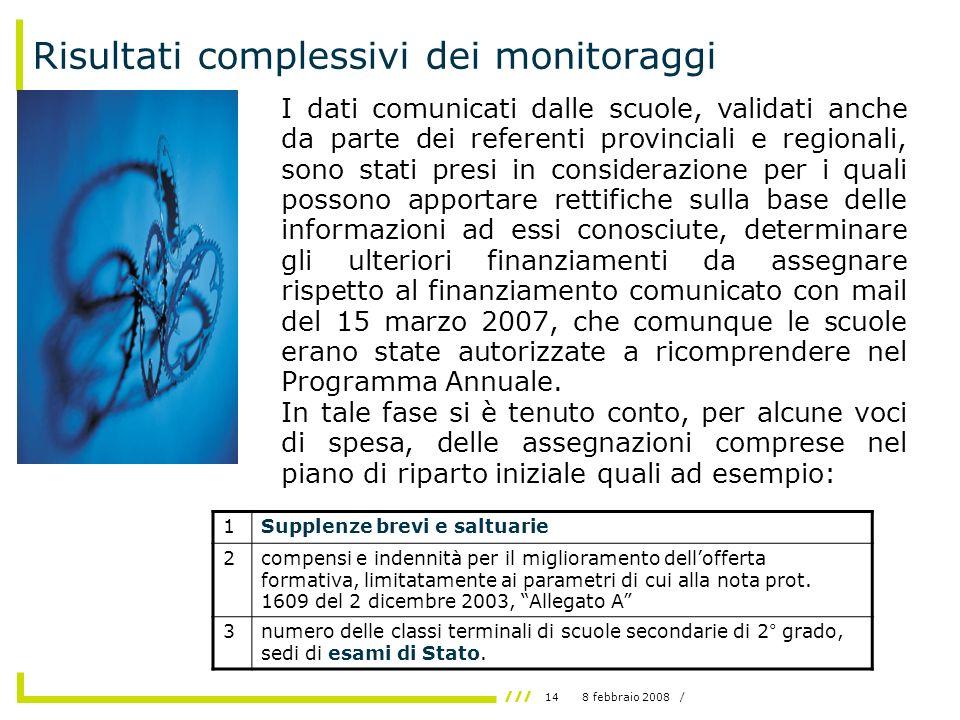 148 febbraio 2008 / Risultati complessivi dei monitoraggi 1Supplenze brevi e saltuarie 2compensi e indennità per il miglioramento dellofferta formativa, limitatamente ai parametri di cui alla nota prot.