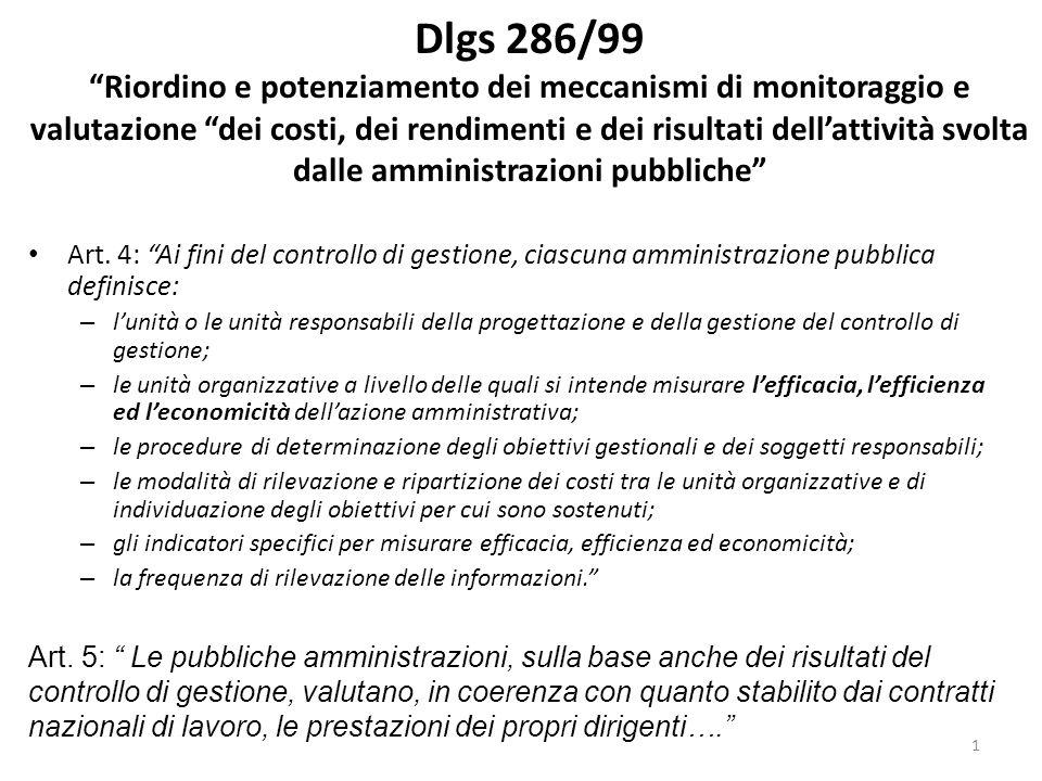 1 Dlgs 286/99 Riordino e potenziamento dei meccanismi di monitoraggio e valutazione dei costi, dei rendimenti e dei risultati dellattività svolta dall