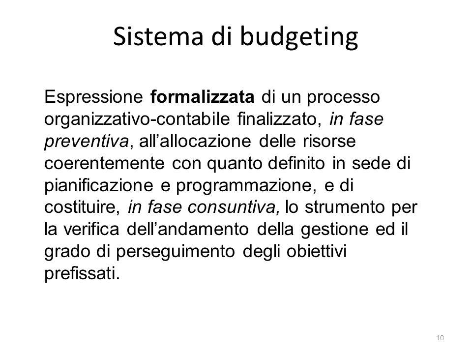 10 Sistema di budgeting Espressione formalizzata di un processo organizzativo-contabile finalizzato, in fase preventiva, allallocazione delle risorse