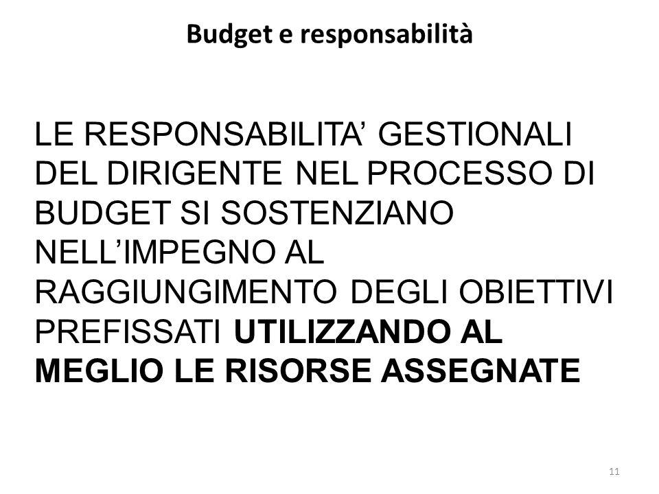 11 Budget e responsabilità LE RESPONSABILITA GESTIONALI DEL DIRIGENTE NEL PROCESSO DI BUDGET SI SOSTENZIANO NELLIMPEGNO AL RAGGIUNGIMENTO DEGLI OBIETT