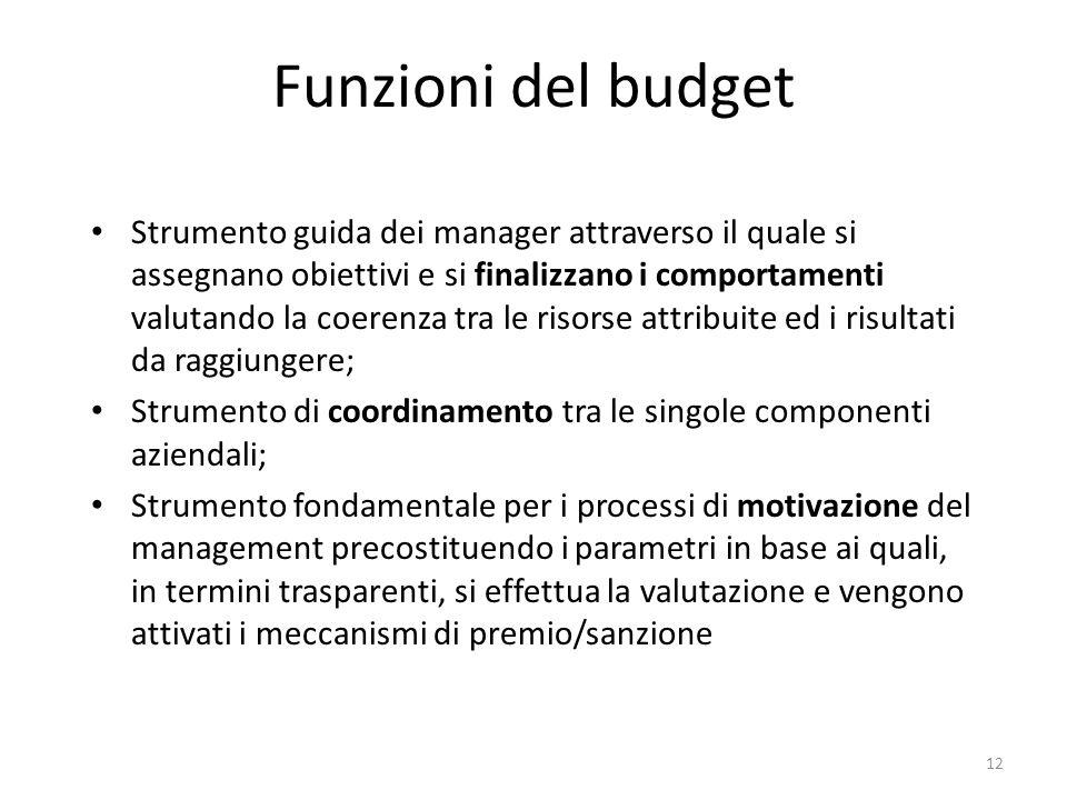 12 Funzioni del budget Strumento guida dei manager attraverso il quale si assegnano obiettivi e si finalizzano i comportamenti valutando la coerenza t