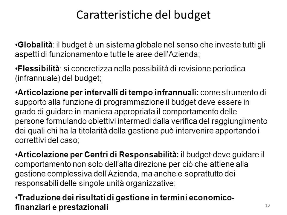 13 Caratteristiche del budget Globalità: il budget è un sistema globale nel senso che investe tutti gli aspetti di funzionamento e tutte le aree dellA