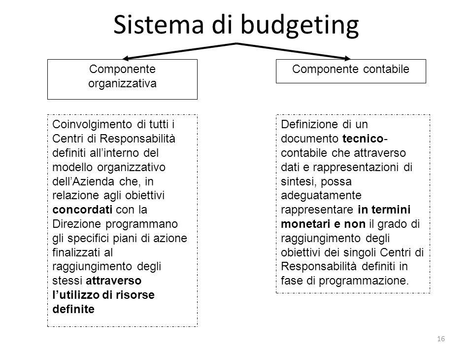 16 Sistema di budgeting Coinvolgimento di tutti i Centri di Responsabilità definiti allinterno del modello organizzativo dellAzienda che, in relazione