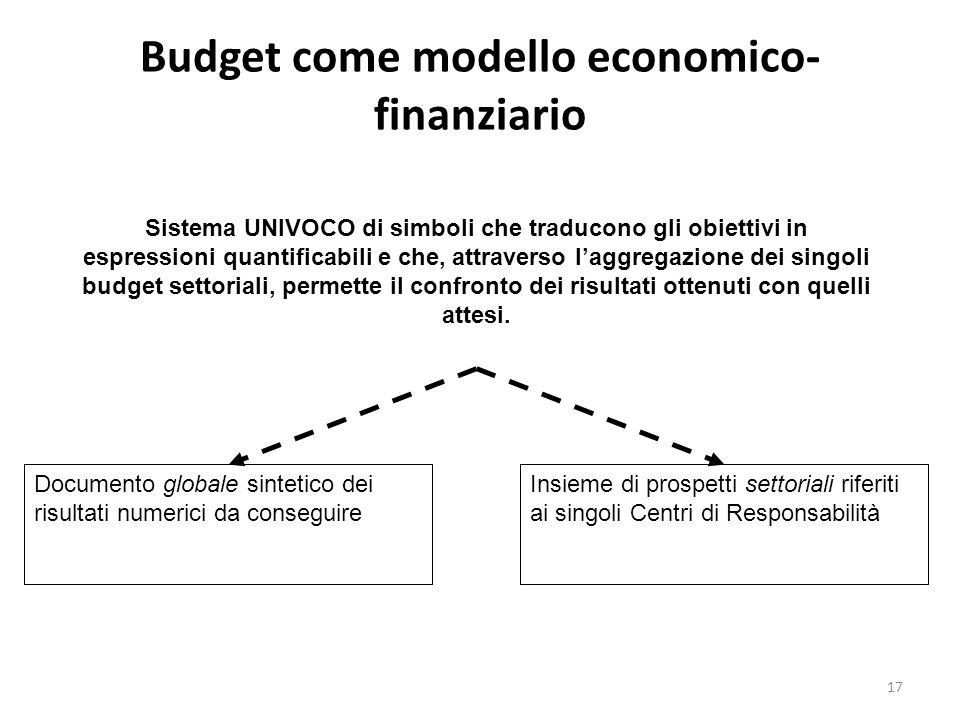 17 Budget come modello economico- finanziario Sistema UNIVOCO di simboli che traducono gli obiettivi in espressioni quantificabili e che, attraverso l