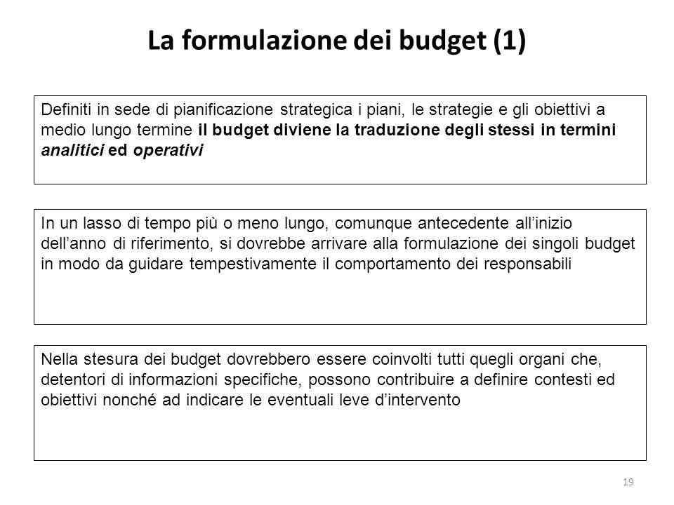19 La formulazione dei budget (1) Definiti in sede di pianificazione strategica i piani, le strategie e gli obiettivi a medio lungo termine il budget