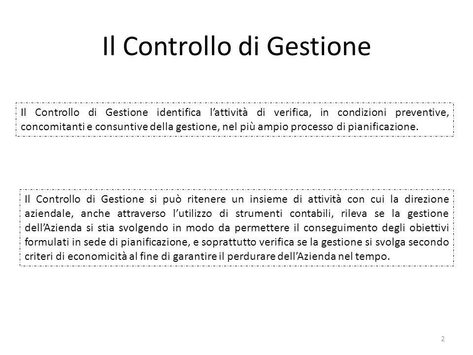 2 Il Controllo di Gestione Il Controllo di Gestione identifica lattività di verifica, in condizioni preventive, concomitanti e consuntive della gestio