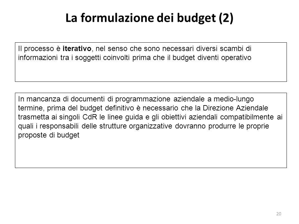 20 La formulazione dei budget (2) Il processo è iterativo, nel senso che sono necessari diversi scambi di informazioni tra i soggetti coinvolti prima