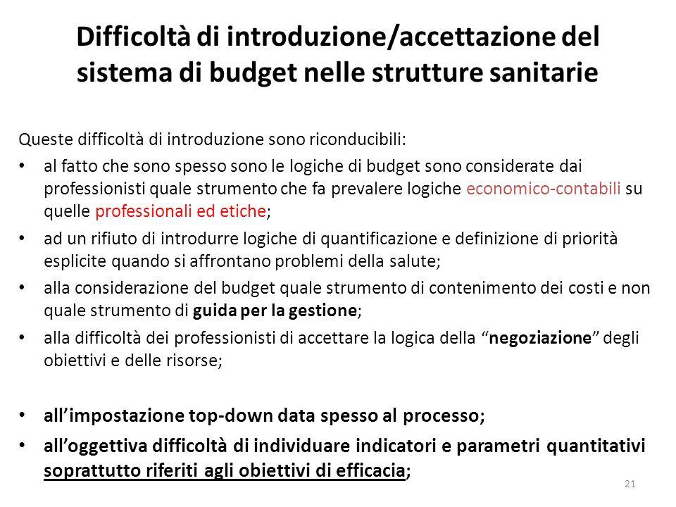 21 Difficoltà di introduzione/accettazione del sistema di budget nelle strutture sanitarie Queste difficoltà di introduzione sono riconducibili: al fa