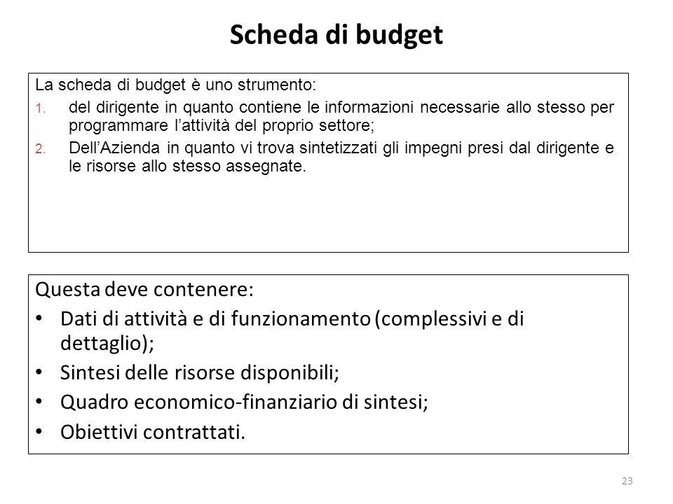 23 Scheda di budget Questa deve contenere: Dati di attività e di funzionamento (complessivi e di dettaglio); Sintesi delle risorse disponibili; Quadro