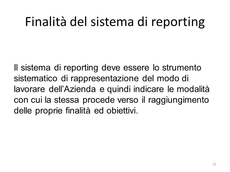 25 Finalità del sistema di reporting Il sistema di reporting deve essere lo strumento sistematico di rappresentazione del modo di lavorare dellAzienda