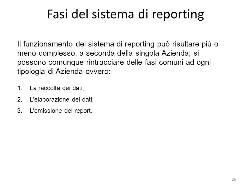 26 Fasi del sistema di reporting Il funzionamento del sistema di reporting può risultare più o meno complesso, a seconda della singola Azienda; si pos