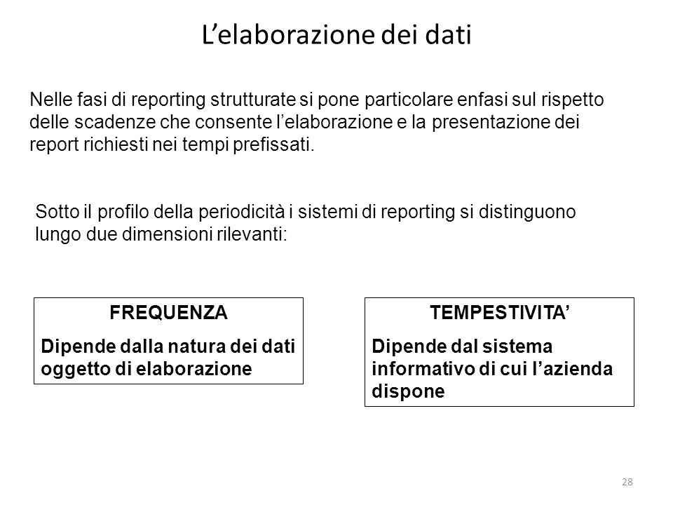 28 Lelaborazione dei dati Nelle fasi di reporting strutturate si pone particolare enfasi sul rispetto delle scadenze che consente lelaborazione e la p