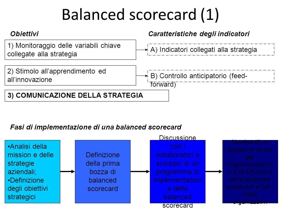 32 Balanced scorecard (1) ObiettiviCaratteristiche degli indicatori 1) Monitoraggio delle variabili chiave collegate alla strategia 2) Stimolo allappr