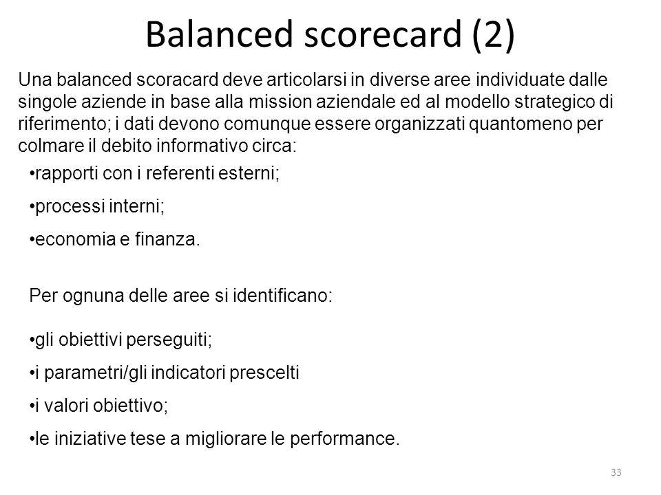 33 Balanced scorecard (2) Una balanced scoracard deve articolarsi in diverse aree individuate dalle singole aziende in base alla mission aziendale ed