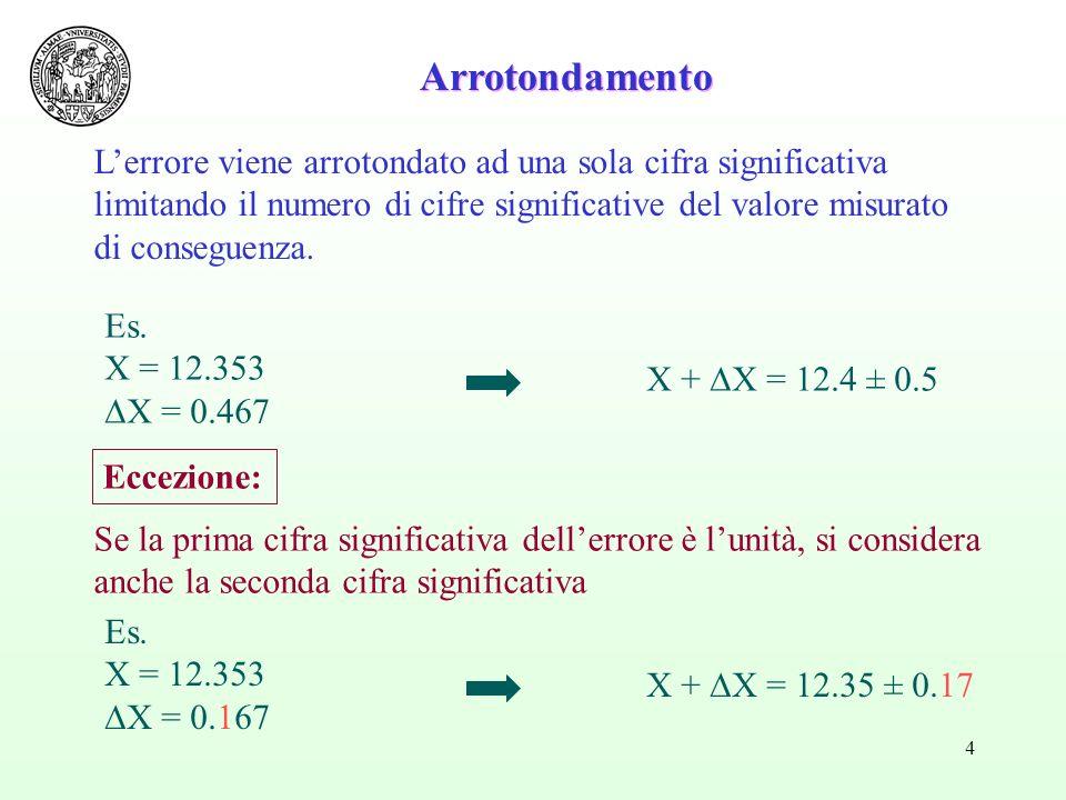 4 Arrotondamento Lerrore viene arrotondato ad una sola cifra significativa limitando il numero di cifre significative del valore misurato di conseguen
