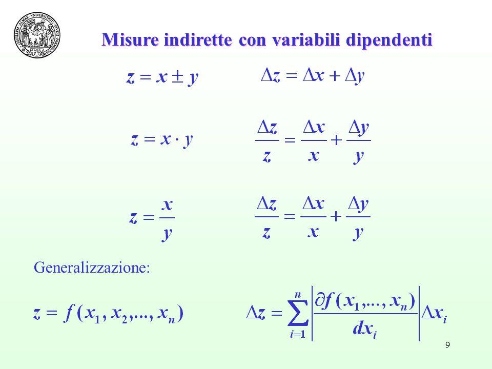10 Misure indirette con variabili indipendenti Generalizzazione: