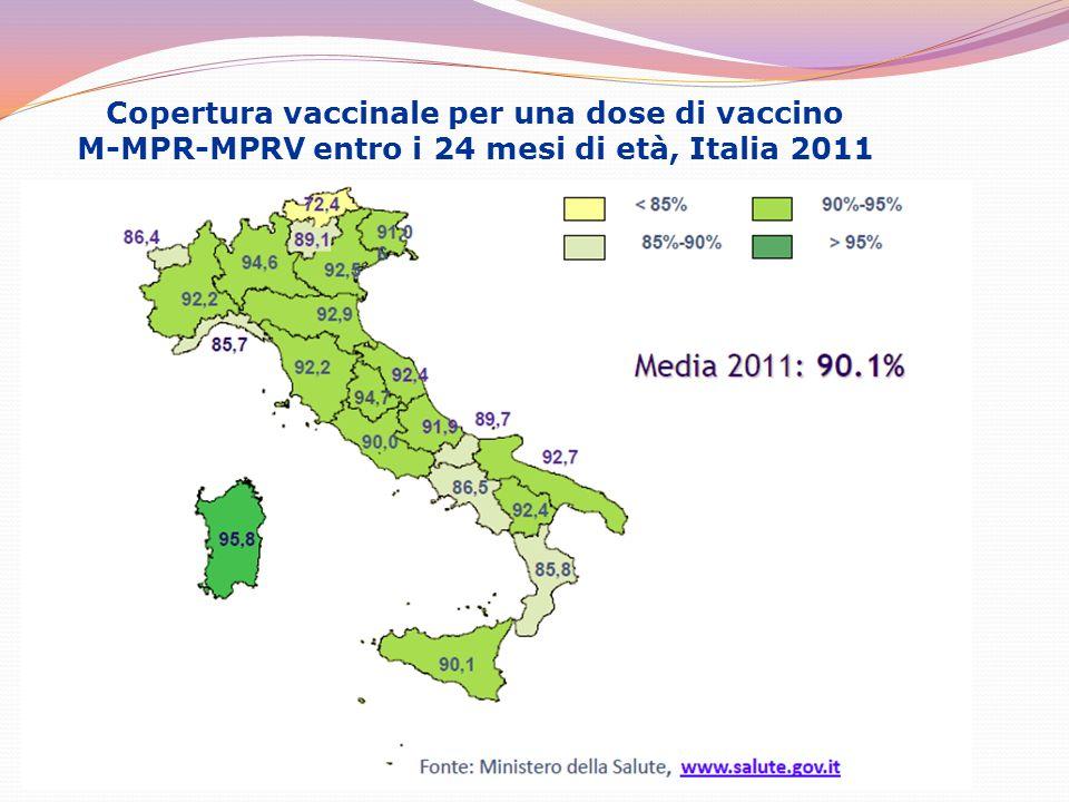 Copertura vaccinale per una dose di vaccino M-MPR-MPRV entro i 24 mesi di età, Italia 2011