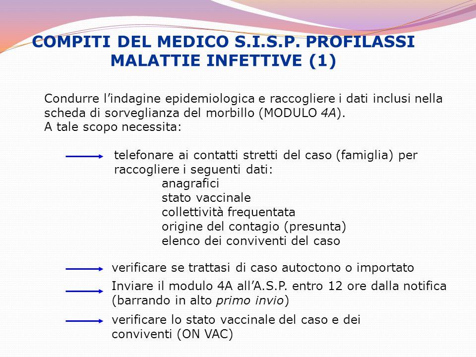 COMPITI DEL MEDICO S.I.S.P. PROFILASSI MALATTIE INFETTIVE (1) Condurre lindagine epidemiologica e raccogliere i dati inclusi nella scheda di sorveglia