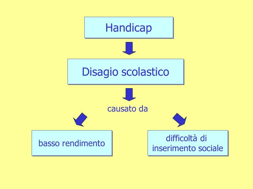 Handicap Disagio scolastico basso rendimento difficoltà di inserimento sociale difficoltà di inserimento sociale causato da