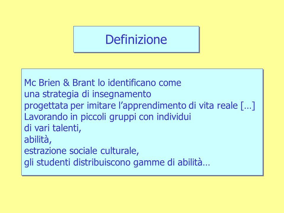 Definizione Mc Brien & Brant lo identificano come una strategia di insegnamento progettata per imitare lapprendimento di vita reale […] Lavorando in piccoli gruppi con individui di vari talenti, abilità, estrazione sociale culturale, gli studenti distribuiscono gamme di abilità… Mc Brien & Brant lo identificano come una strategia di insegnamento progettata per imitare lapprendimento di vita reale […] Lavorando in piccoli gruppi con individui di vari talenti, abilità, estrazione sociale culturale, gli studenti distribuiscono gamme di abilità…