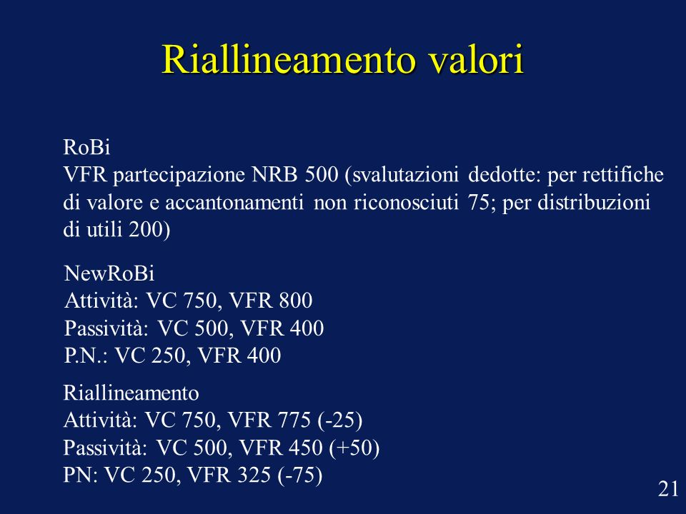 Riallineamento valori RoBi VFR partecipazione NRB 500 (svalutazioni dedotte: per rettifiche di valore e accantonamenti non riconosciuti 75; per distribuzioni di utili 200) NewRoBi Attività: VC 750, VFR 800 Passività: VC 500, VFR 400 P.N.: VC 250, VFR 400 Riallineamento Attività: VC 750, VFR 775 (-25) Passività: VC 500, VFR 450 (+50) PN: VC 250, VFR 325 (-75) 21