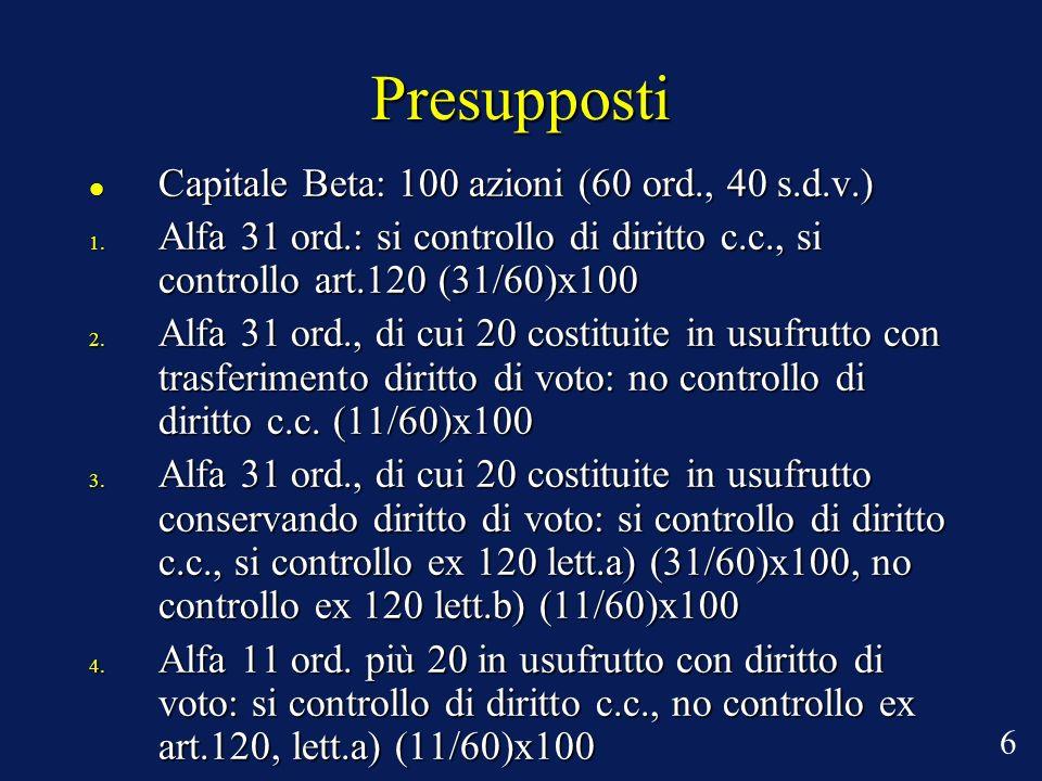 Presupposti Capitale Beta: 100 azioni (60 ord., 40 s.d.v.) Capitale Beta: 100 azioni (60 ord., 40 s.d.v.) 1. Alfa 31 ord.: si controllo di diritto c.c