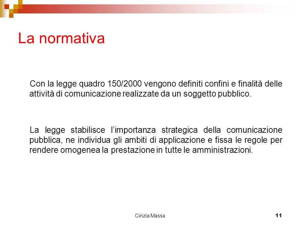 Cinzia Massa11 La normativa Con la legge quadro 150/2000 vengono definiti confini e finalità delle attività di comunicazione realizzate da un soggetto
