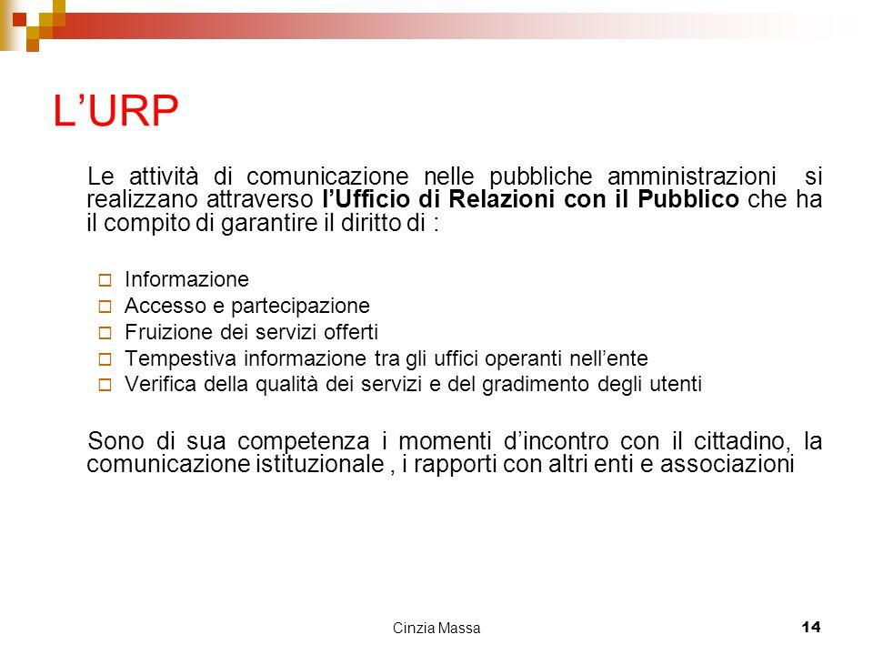 Cinzia Massa14 LURP Le attività di comunicazione nelle pubbliche amministrazioni si realizzano attraverso lUfficio di Relazioni con il Pubblico che ha