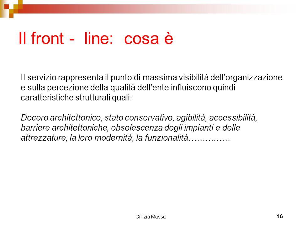 Cinzia Massa16 Il front - line: cosa è Il servizio rappresenta il punto di massima visibilità dellorganizzazione e sulla percezione della qualità dell