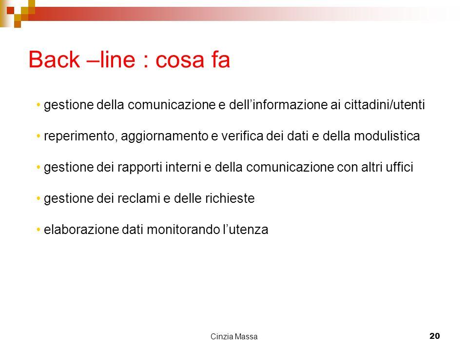 Cinzia Massa20 Back –line : cosa fa gestione della comunicazione e dellinformazione ai cittadini/utenti reperimento, aggiornamento e verifica dei dati
