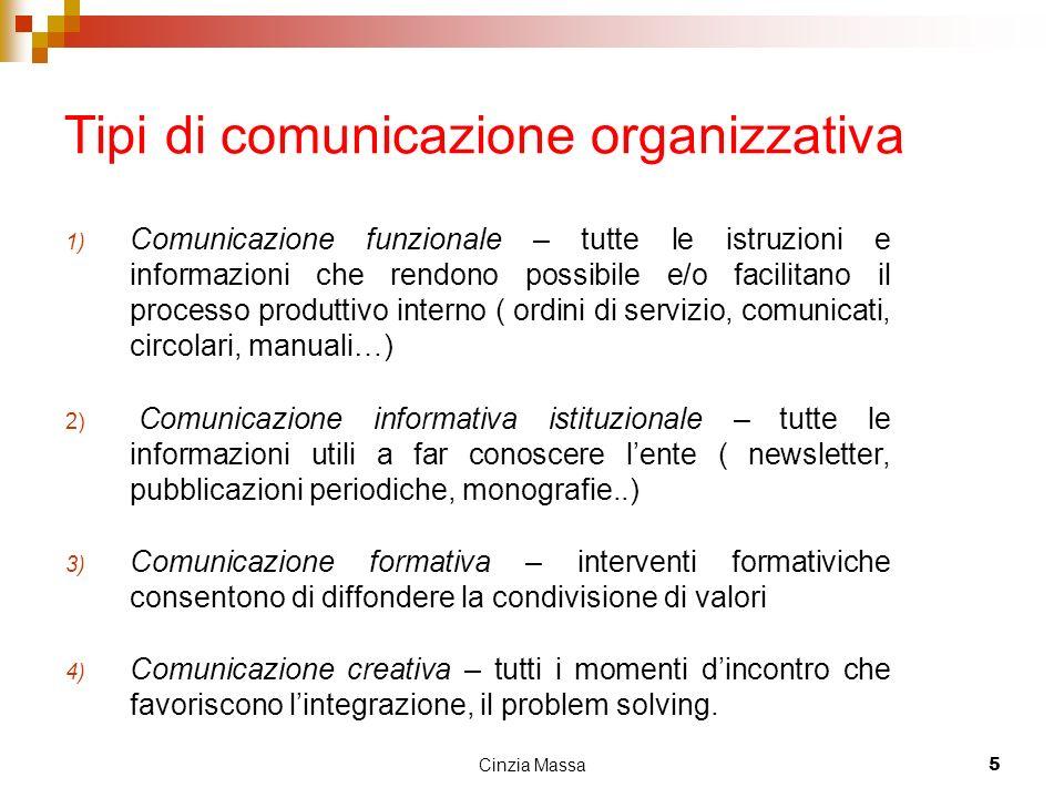 Cinzia Massa5 Tipi di comunicazione organizzativa 1) Comunicazione funzionale – tutte le istruzioni e informazioni che rendono possibile e/o facilitan