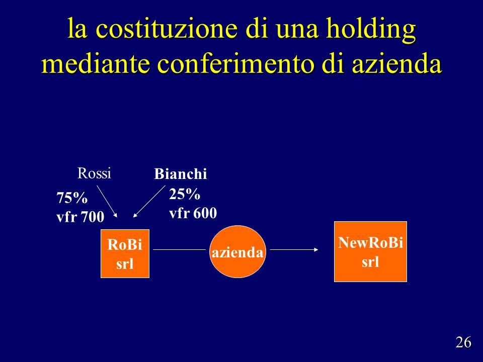 la costituzione di una holding mediante conferimento di azienda Rossi RoBi srl Bianchi 75% vfr 700 25% vfr 600 NewRoBi srl azienda 26