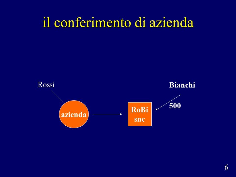 il conferimento di azienda Rossi azienda RoBi snc Bianchi 500 6
