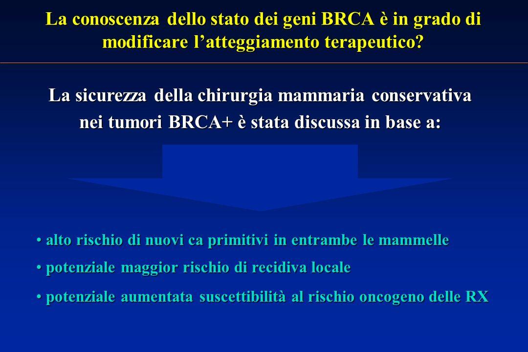 La conoscenza dello stato dei geni BRCA è in grado di modificare latteggiamento terapeutico.