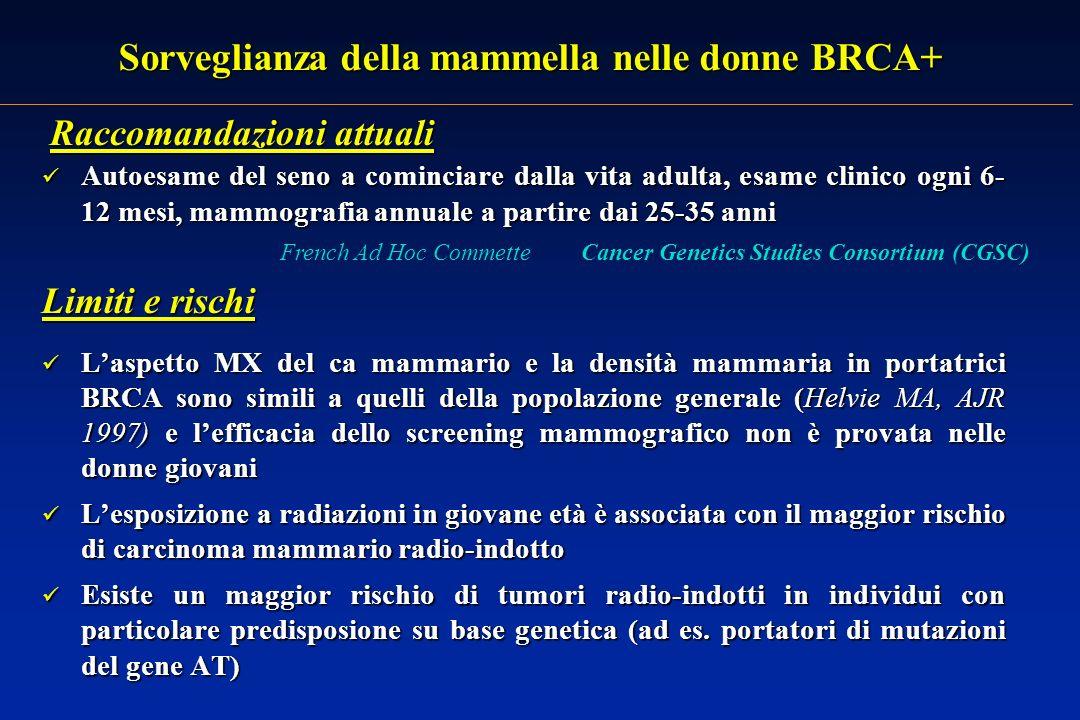 Sorveglianza della mammella nelle donne BRCA+ Autoesame del seno a cominciare dalla vita adulta, esame clinico ogni 6- 12 mesi, mammografia annuale a partire dai 25-35 anni Autoesame del seno a cominciare dalla vita adulta, esame clinico ogni 6- 12 mesi, mammografia annuale a partire dai 25-35 anni Laspetto MX del ca mammario e la densità mammaria in portatrici BRCA sono simili a quelli della popolazione generale (Helvie MA, AJR 1997) e lefficacia dello screening mammografico non è provata nelle donne giovani Laspetto MX del ca mammario e la densità mammaria in portatrici BRCA sono simili a quelli della popolazione generale (Helvie MA, AJR 1997) e lefficacia dello screening mammografico non è provata nelle donne giovani Lesposizione a radiazioni in giovane età è associata con il maggior rischio di carcinoma mammario radio-indotto Lesposizione a radiazioni in giovane età è associata con il maggior rischio di carcinoma mammario radio-indotto Esiste un maggior rischio di tumori radio-indotti in individui con particolare predisposione su base genetica (ad es.
