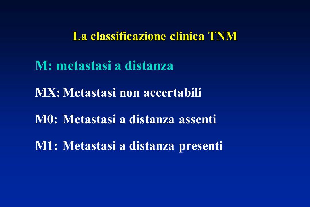 M: metastasi a distanza MX:Metastasi non accertabili M0:Metastasi a distanza assenti M1:Metastasi a distanza presenti La classificazione clinica TNM