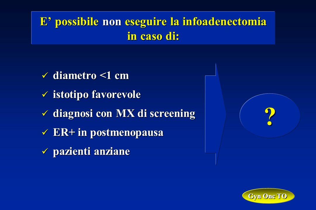 E possibile non eseguire la infoadenectomia in caso di: diametro <1 cm diametro <1 cm istotipo favorevole istotipo favorevole diagnosi con MX di screening diagnosi con MX di screening ER+ in postmenopausa ER+ in postmenopausa pazienti anziane pazienti anziane .