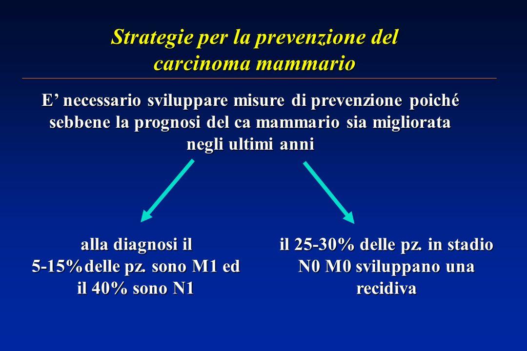 Strategie per la prevenzione del carcinoma mammario alla diagnosi il 5-15%delle pz.