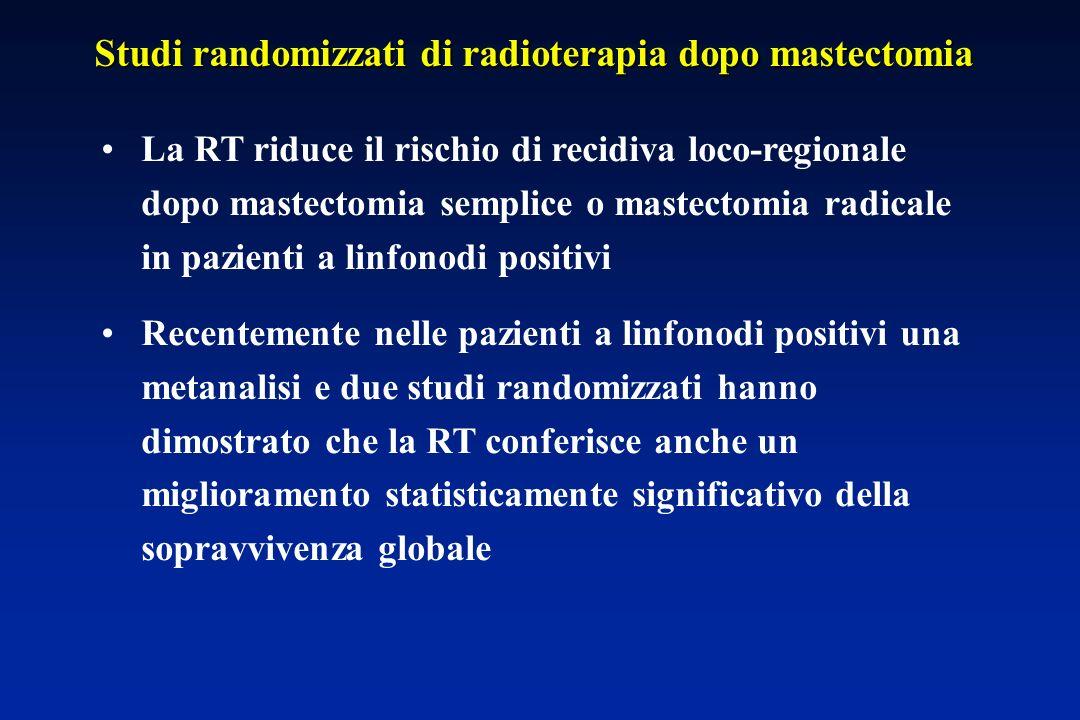 Studi randomizzati di radioterapia dopo mastectomia La RT riduce il rischio di recidiva loco-regionale dopo mastectomia semplice o mastectomia radicale in pazienti a linfonodi positivi Recentemente nelle pazienti a linfonodi positivi una metanalisi e due studi randomizzati hanno dimostrato che la RT conferisce anche un miglioramento statisticamente significativo della sopravvivenza globale