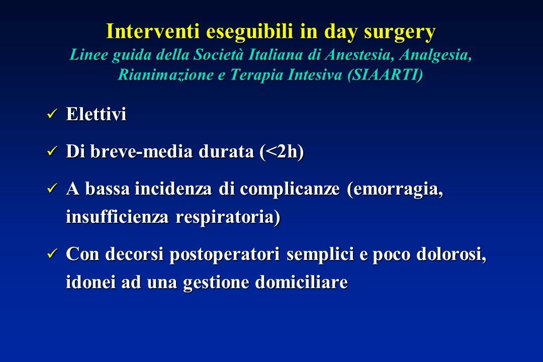 Interventi eseguibili in day surgery Linee guida della Società Italiana di Anestesia, Analgesia, Rianimazione e Terapia Intesiva (SIAARTI) Elettivi Elettivi Di breve-media durata (<2h) Di breve-media durata (<2h) A bassa incidenza di complicanze (emorragia, insufficienza respiratoria) A bassa incidenza di complicanze (emorragia, insufficienza respiratoria) Con decorsi postoperatori semplici e poco dolorosi, idonei ad una gestione domiciliare Con decorsi postoperatori semplici e poco dolorosi, idonei ad una gestione domiciliare