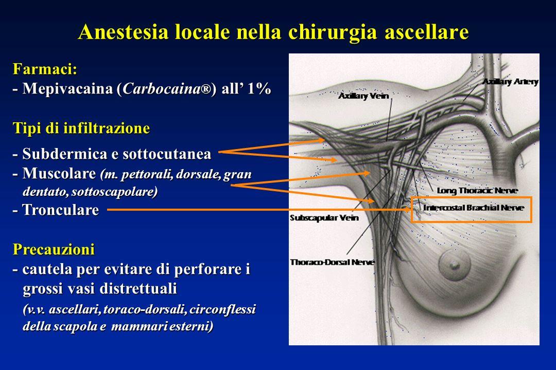 Anestesia locale nella chirurgia ascellare Farmaci: - Mepivacaina (Carbocaina ® ) all 1% Tipi di infiltrazione - Subdermica e sottocutanea - Muscolare (m.