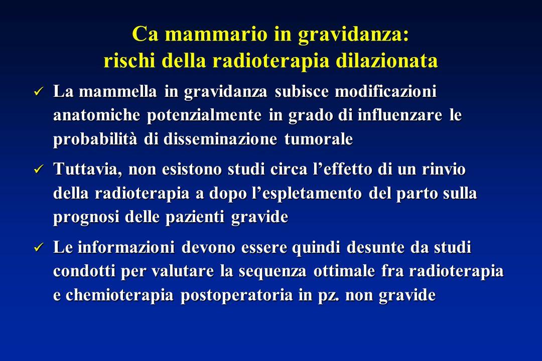 Ca mammario in gravidanza: rischi della radioterapia dilazionata La mammella in gravidanza subisce modificazioni anatomiche potenzialmente in grado di influenzare le probabilità di disseminazione tumorale La mammella in gravidanza subisce modificazioni anatomiche potenzialmente in grado di influenzare le probabilità di disseminazione tumorale Tuttavia, non esistono studi circa leffetto di un rinvio della radioterapia a dopo lespletamento del parto sulla prognosi delle pazienti gravide Tuttavia, non esistono studi circa leffetto di un rinvio della radioterapia a dopo lespletamento del parto sulla prognosi delle pazienti gravide Le informazioni devono essere quindi desunte da studi condotti per valutare la sequenza ottimale fra radioterapia e chemioterapia postoperatoria in pz.