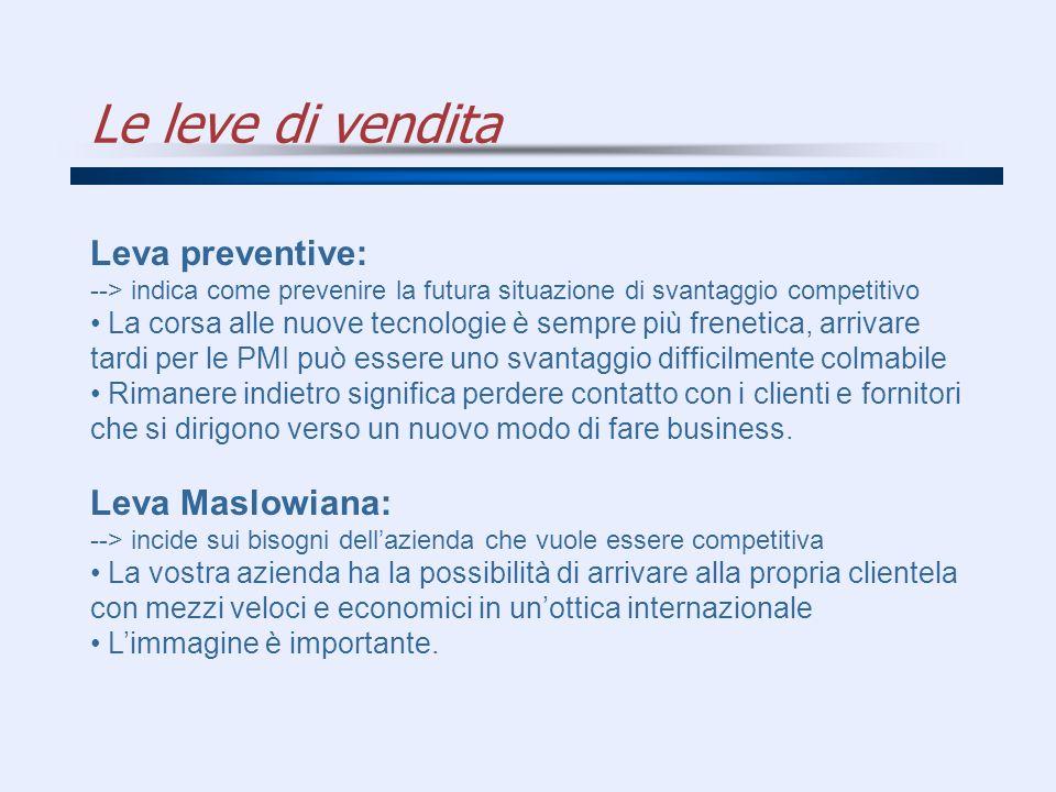 Le leve di vendita Leva preventive: --> indica come prevenire la futura situazione di svantaggio competitivo La corsa alle nuove tecnologie è sempre p