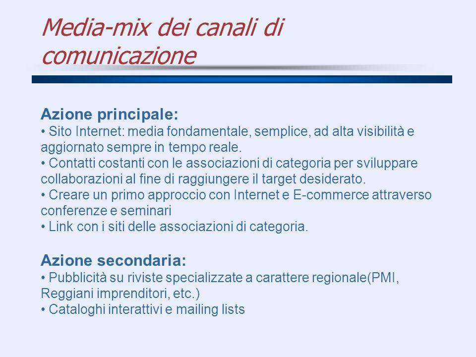 Media-mix dei canali di comunicazione Azione principale: Sito Internet: media fondamentale, semplice, ad alta visibilità e aggiornato sempre in tempo