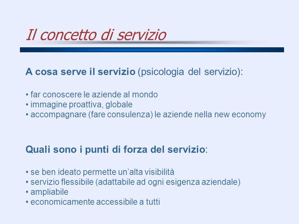 Il concetto di servizio A cosa serve il servizio (psicologia del servizio): far conoscere le aziende al mondo immagine proattiva, globale accompagnare