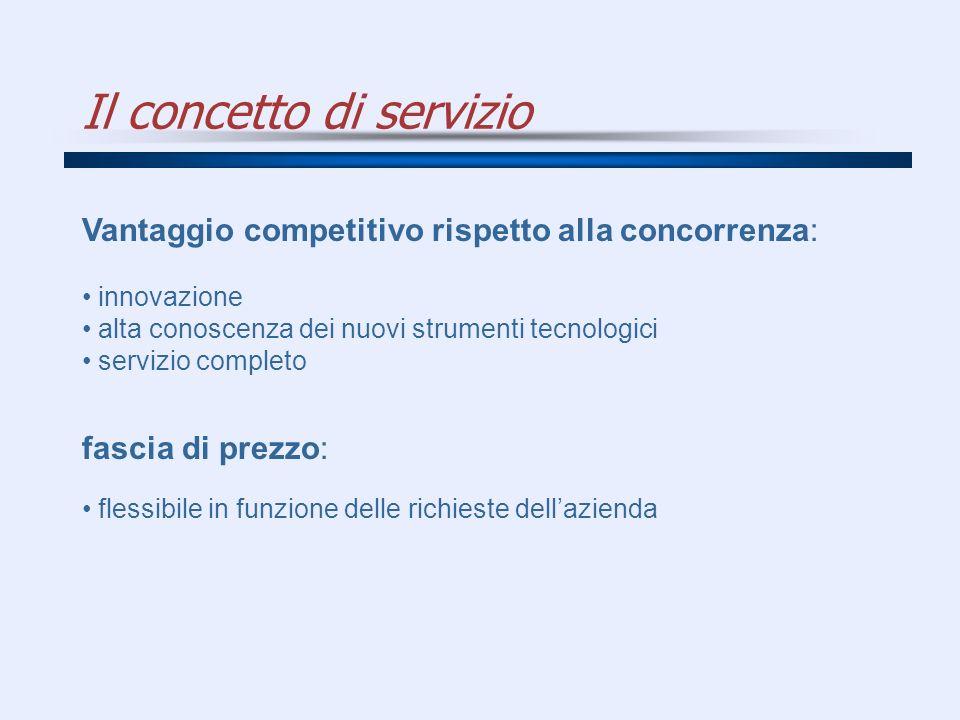 Il concetto di servizio Vantaggio competitivo rispetto alla concorrenza: innovazione alta conoscenza dei nuovi strumenti tecnologici servizio completo