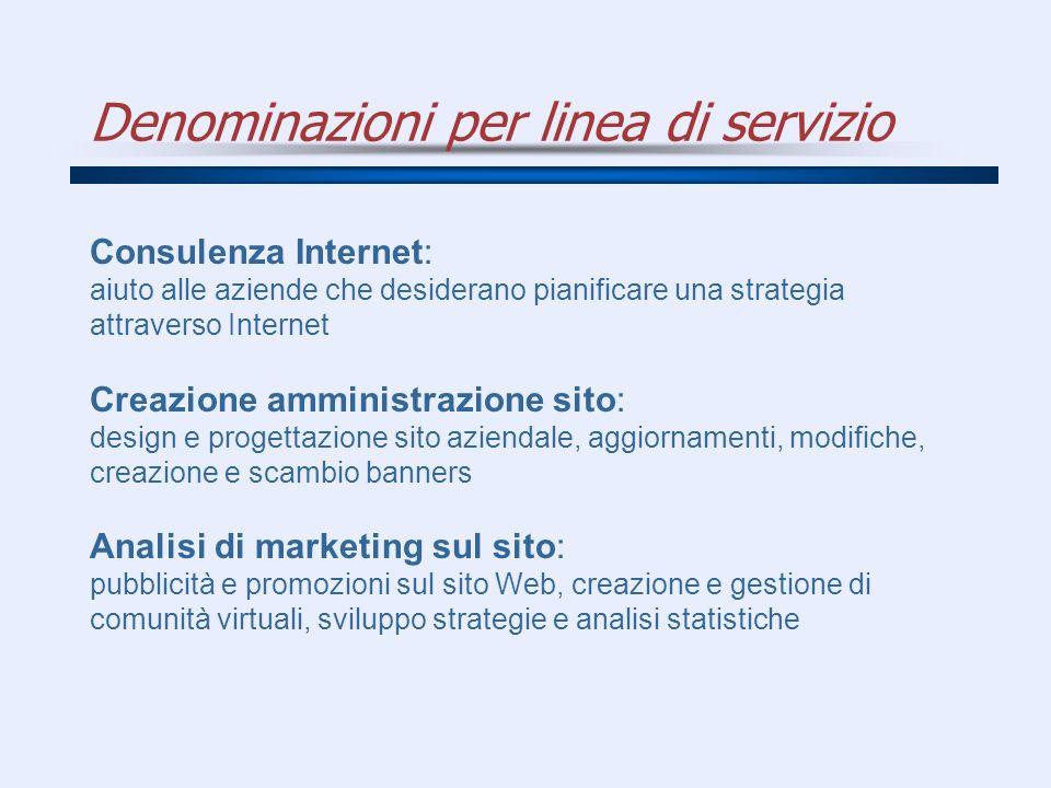 Denominazioni per linea di servizio Consulenza Internet: aiuto alle aziende che desiderano pianificare una strategia attraverso Internet Creazione amm