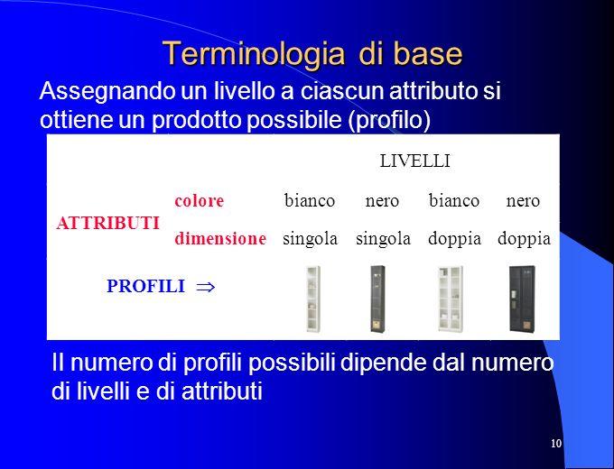 10 Terminologia di base LIVELLI ATTRIBUTI colorebianconerobianconero dimensionesingola doppia PROFILI Assegnando un livello a ciascun attributo si ott