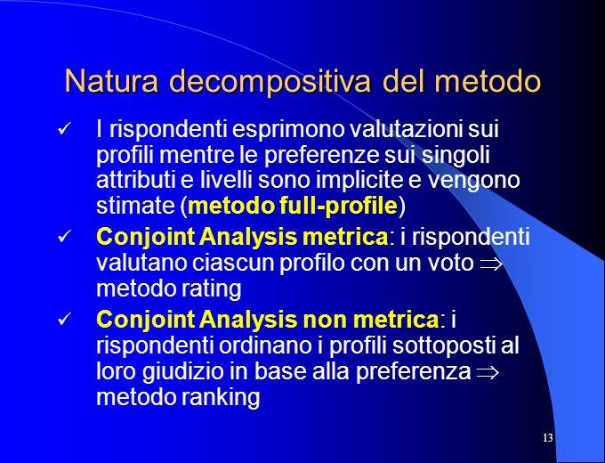 13 Natura decompositiva del metodo I rispondenti esprimono valutazioni sui profili mentre le preferenze sui singoli attributi e livelli sono implicite