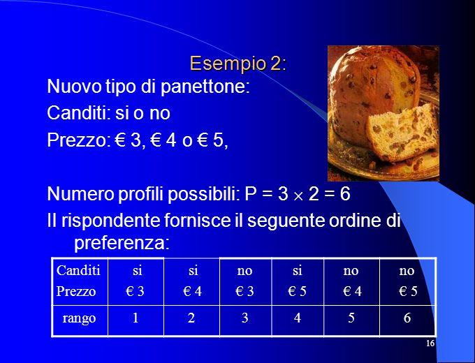 16 Esempio 2: Nuovo tipo di panettone: Canditi: si o no Prezzo: 3, 4 o 5, Numero profili possibili: P = 3 2 = 6 Il rispondente fornisce il seguente or